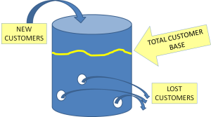 leaky-bucket-theory-300x167